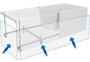 Rechteck-Badewanne mit Schürzen