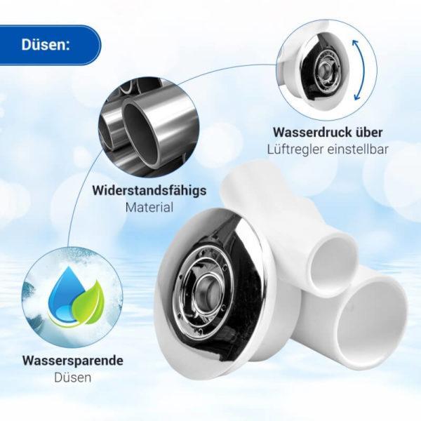 Whirlpool Set zum Selbstaufbau mit 16 Düsen