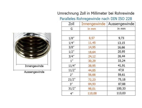Raumsparsiphon 1 1/4 Zoll x 40 mm für Spüle, Waschtisch