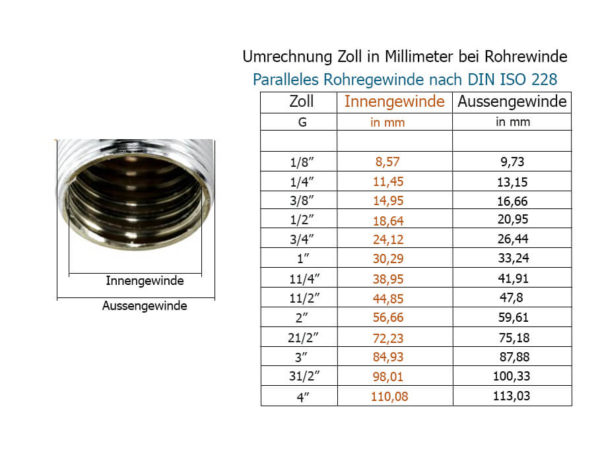 Unterputzsiphon 40mm Anschluss 19-53mm für Waschmaschine Geschirrspüler
