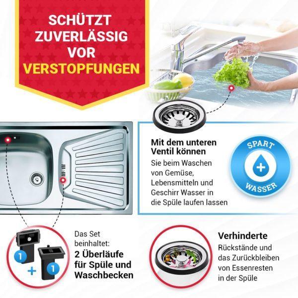 Siebkorbventil 70 mm mit Raumschaffer und Überlauf-Set für Küchenspüle