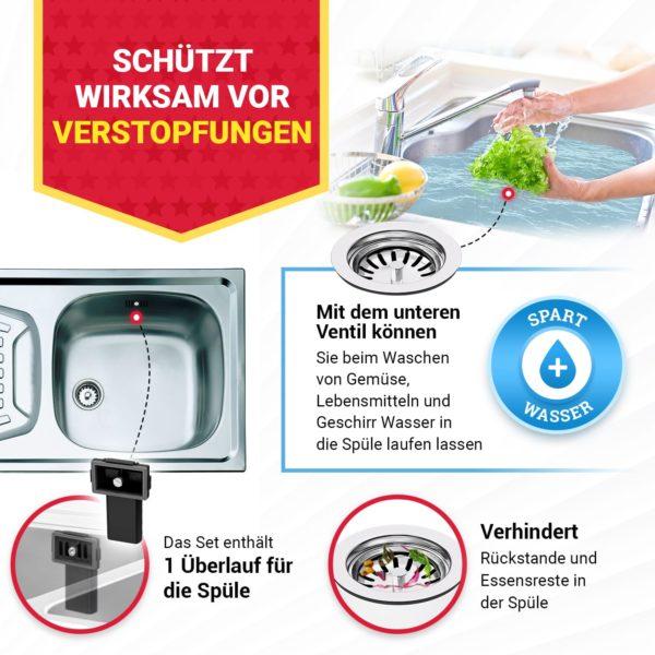 Siebkorbventil 70mm mit Überlauf und Raumschaffer für Küchenspüle